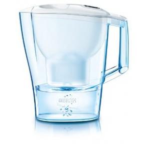 Vandfilterkander og Brita Maxtra filtre